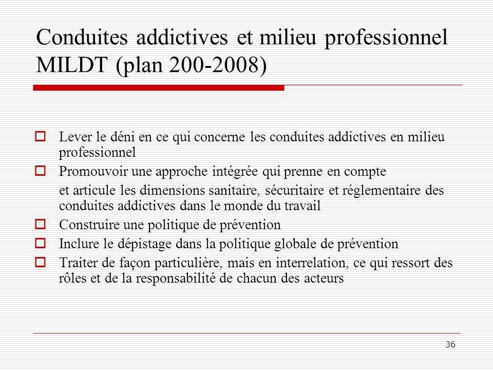 Conduites addictives et milieu professionnel MILDT (plan 200-2008)