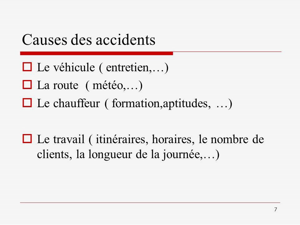 Causes des accidents Le véhicule ( entretien,…) La route ( météo,…)
