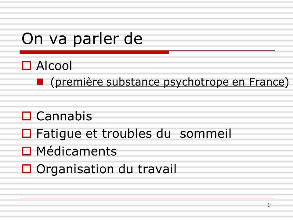 On va parler de Alcool Cannabis Fatigue et troubles du sommeil