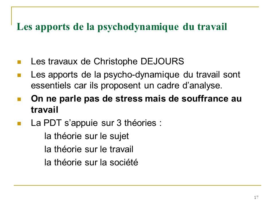 Les apports de la psychodynamique du travail