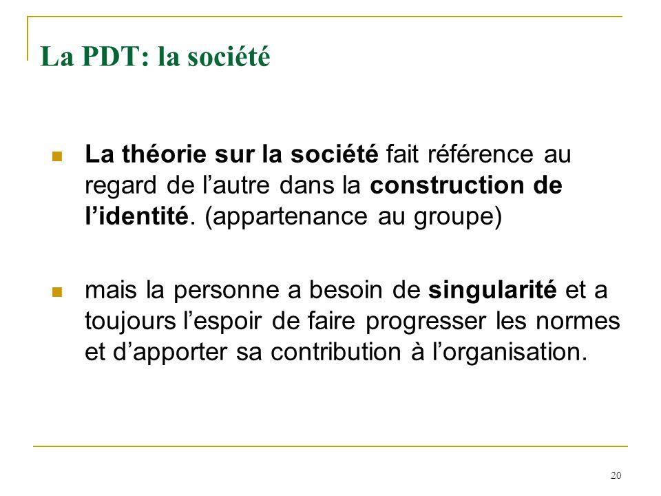 La PDT: la société La théorie sur la société fait référence au regard de l'autre dans la construction de l'identité. (appartenance au groupe)