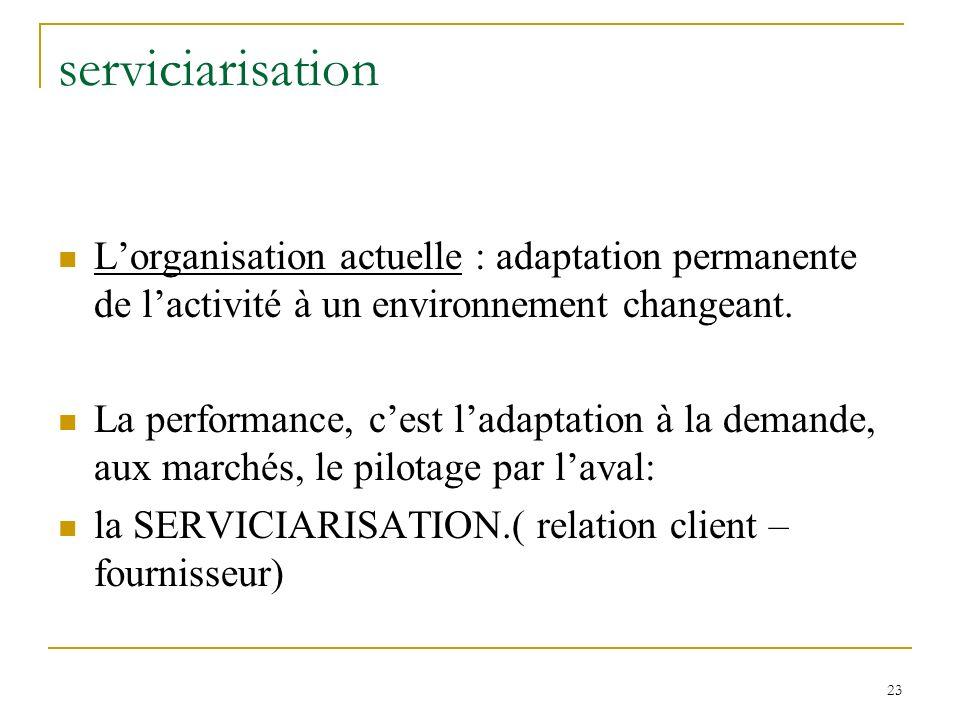 serviciarisation L'organisation actuelle : adaptation permanente de l'activité à un environnement changeant.