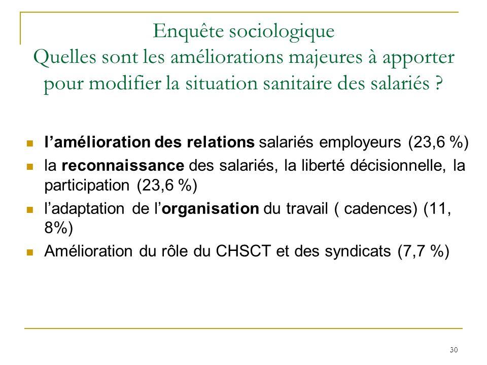 Enquête sociologique Quelles sont les améliorations majeures à apporter pour modifier la situation sanitaire des salariés