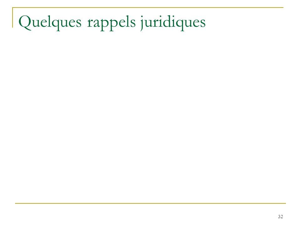 Quelques rappels juridiques