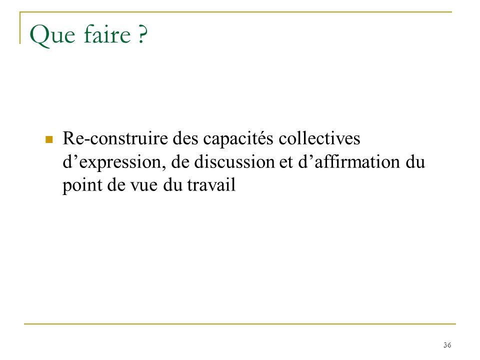 Que faire Re-construire des capacités collectives d'expression, de discussion et d'affirmation du point de vue du travail.