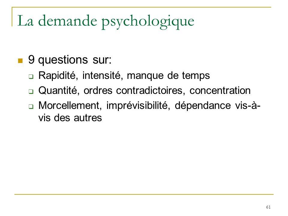 La demande psychologique