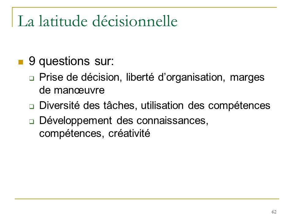 La latitude décisionnelle