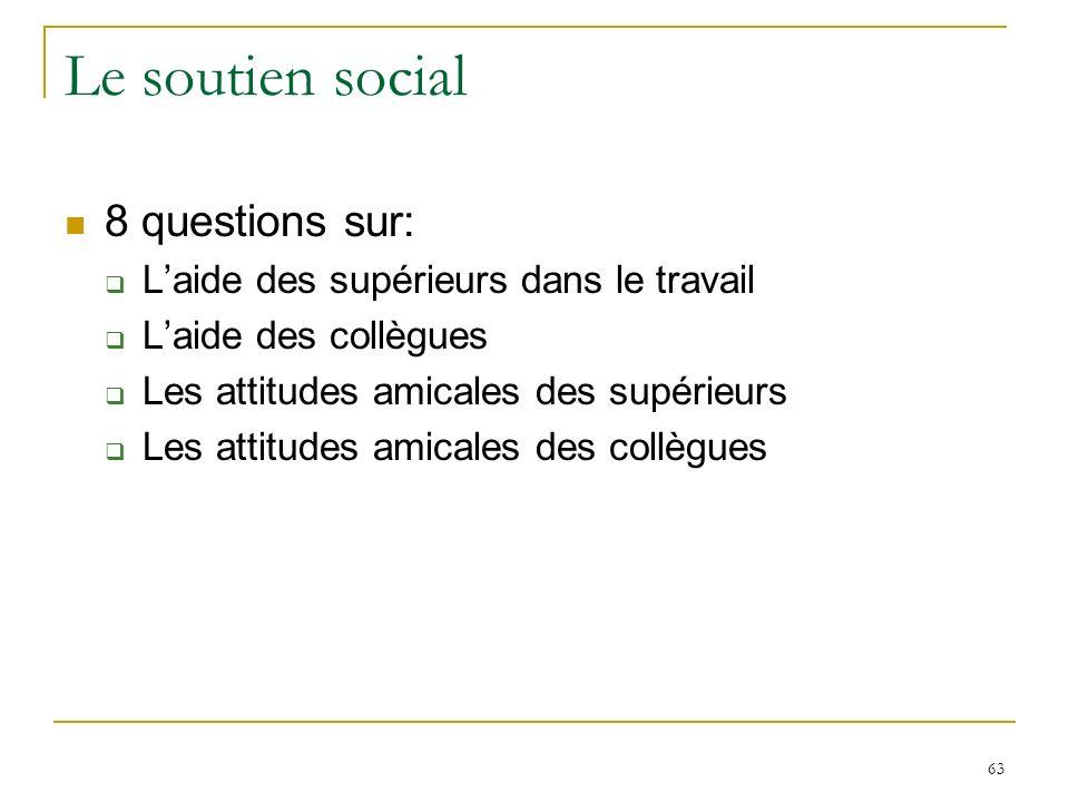 Le soutien social 8 questions sur: