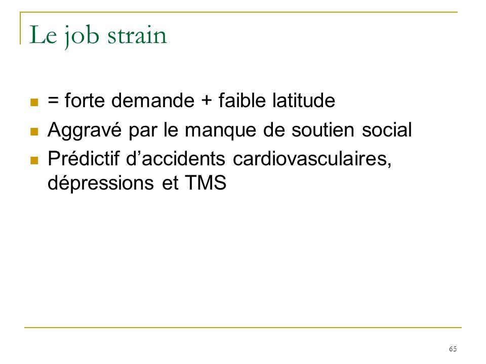 Le job strain = forte demande + faible latitude