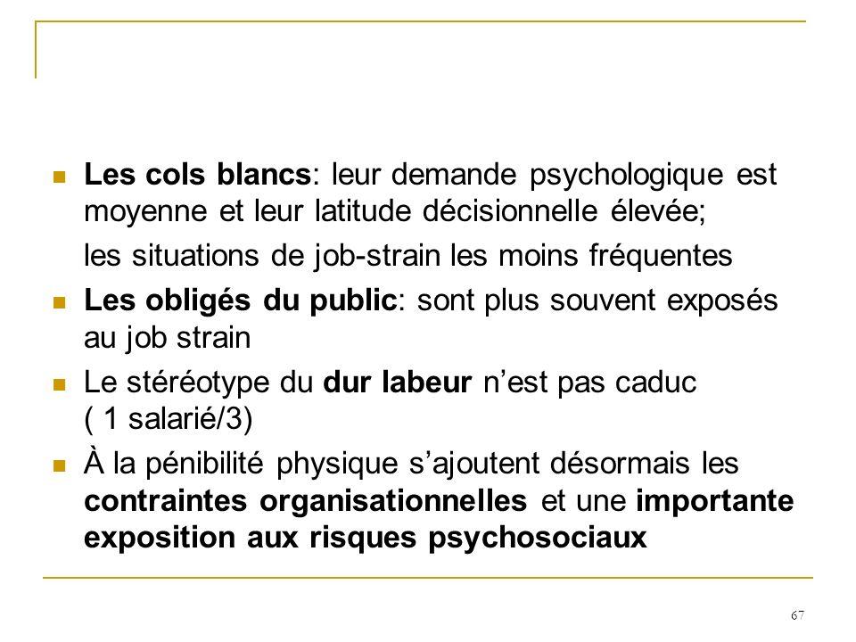 Les cols blancs: leur demande psychologique est moyenne et leur latitude décisionnelle élevée;