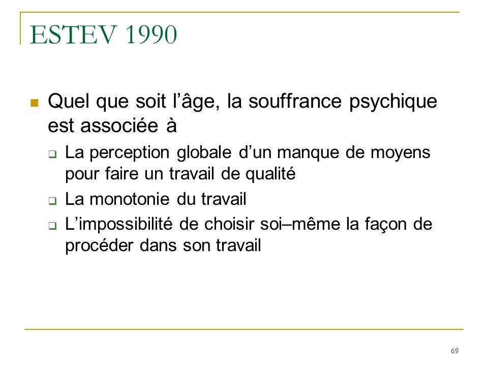 ESTEV 1990 Quel que soit l'âge, la souffrance psychique est associée à