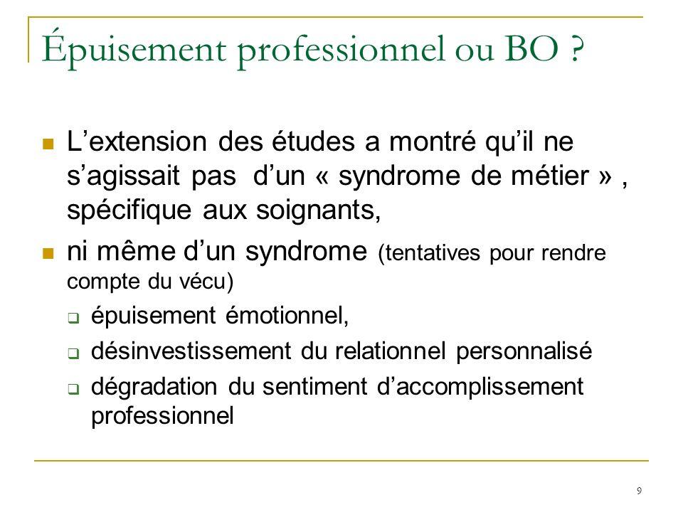 Épuisement professionnel ou BO