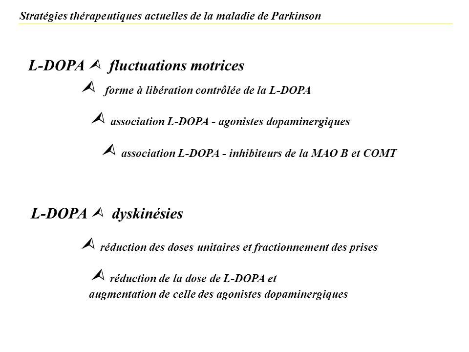  forme à libération contrôlée de la L-DOPA