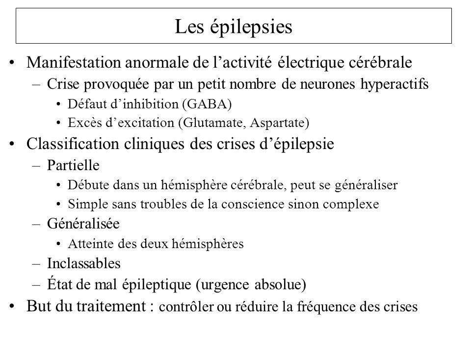 Les épilepsies Manifestation anormale de l'activité électrique cérébrale. Crise provoquée par un petit nombre de neurones hyperactifs.