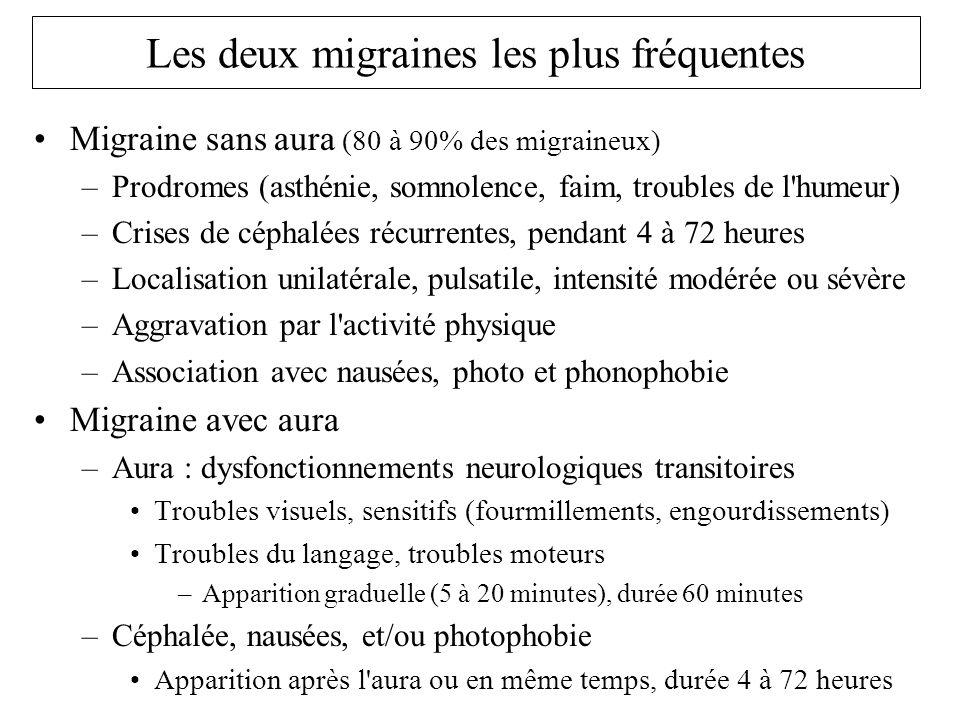 Les deux migraines les plus fréquentes