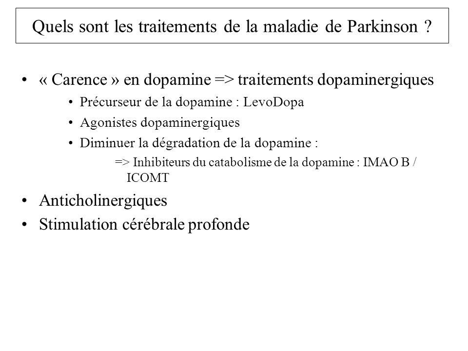 Quels sont les traitements de la maladie de Parkinson