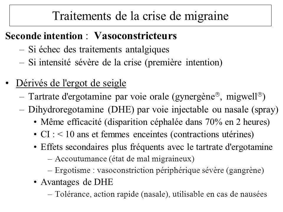 Traitements de la crise de migraine