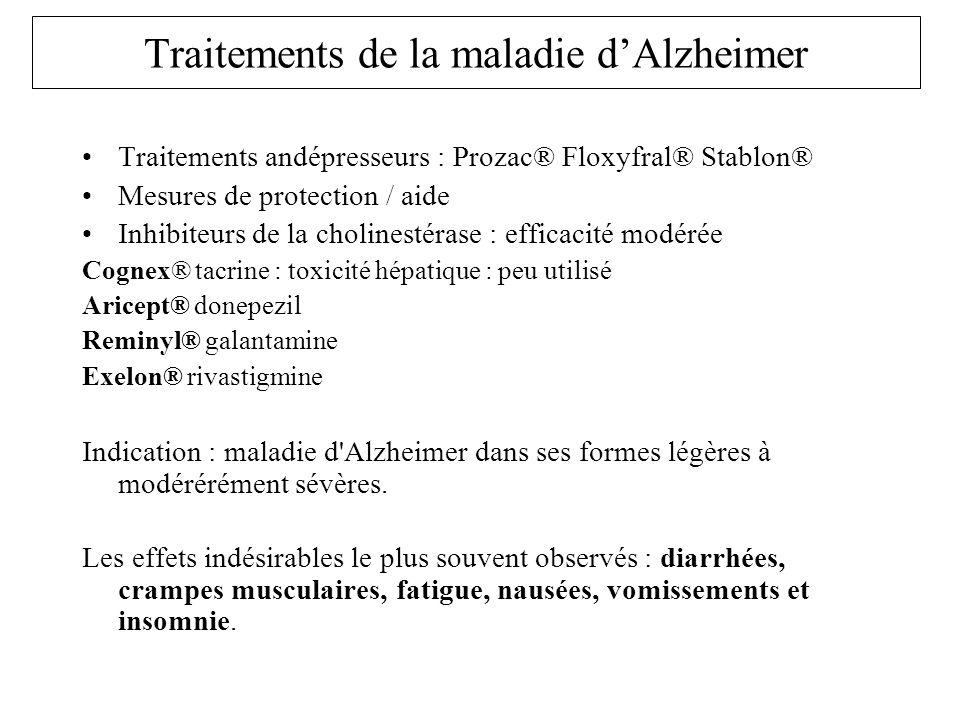 Traitements de la maladie d'Alzheimer