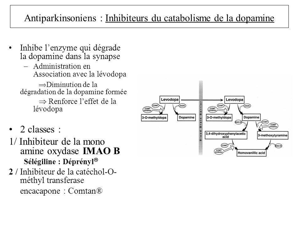Antiparkinsoniens : Inhibiteurs du catabolisme de la dopamine