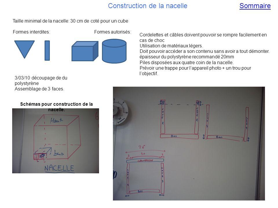 Schémas pour construction de la nacelle.