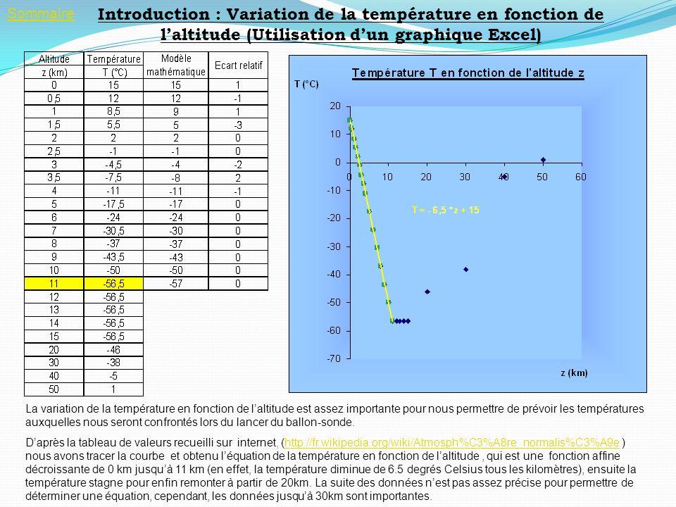 Sommaire Introduction : Variation de la température en fonction de l'altitude (Utilisation d'un graphique Excel)