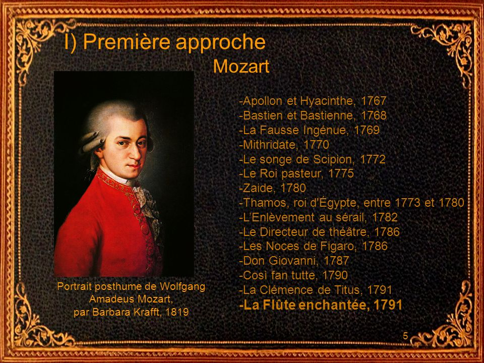 Portrait posthume de Wolfgang Amadeus Mozart,