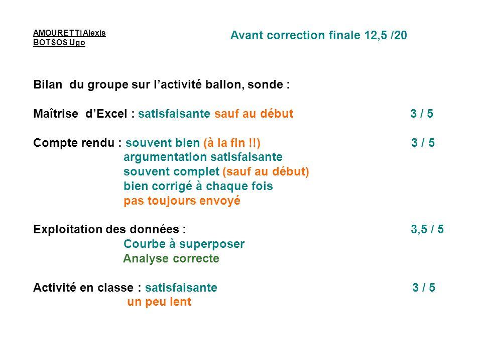 Avant correction finale 12,5 /20