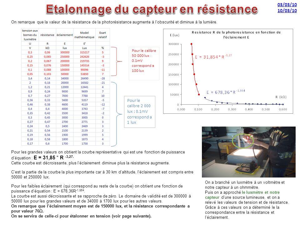 Etalonnage du capteur en résistance