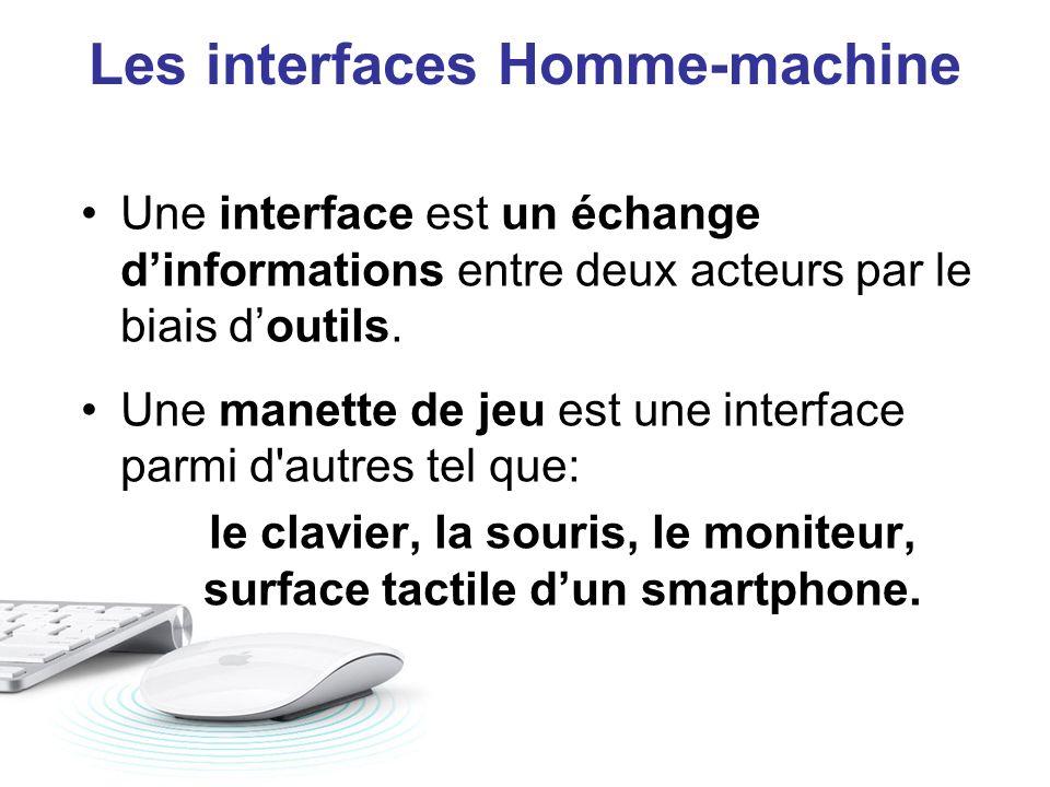 Les interfaces Homme-machine
