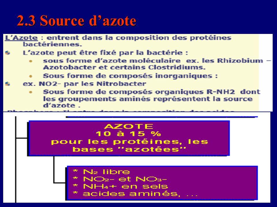2.3 Source d'azote