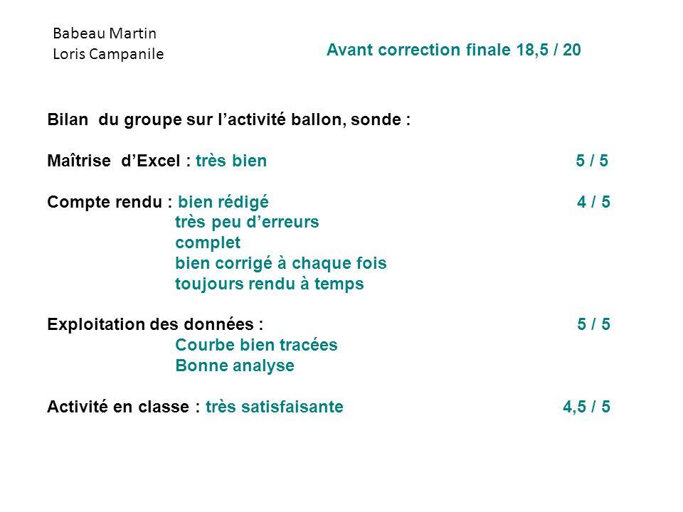 Babeau Martin Loris Campanile. Avant correction finale 18,5 / 20. Bilan du groupe sur l'activité ballon, sonde :