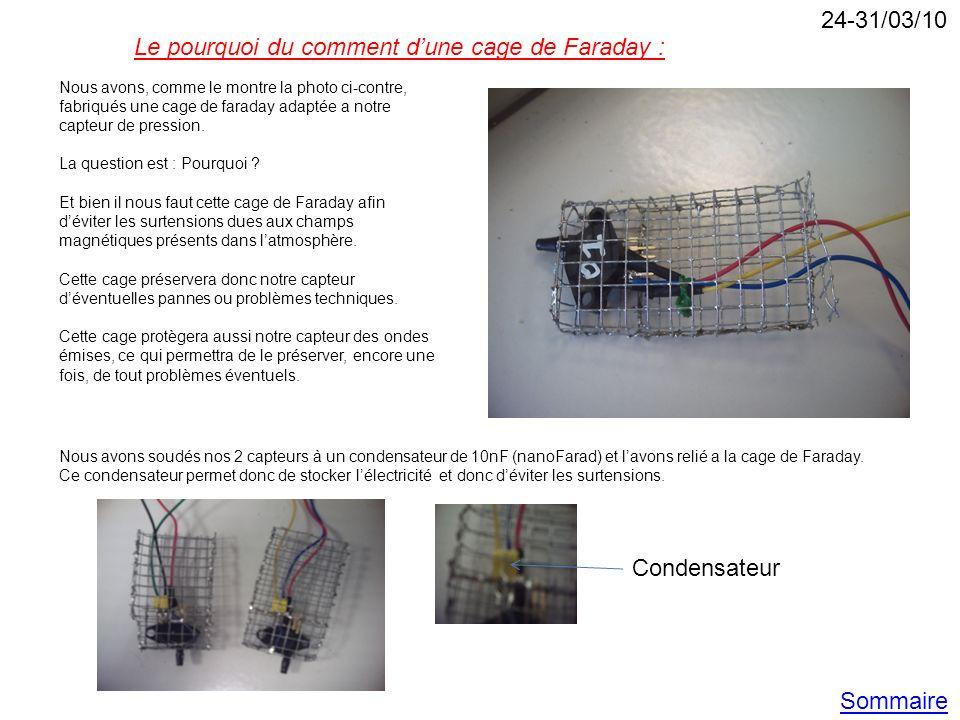 Le pourquoi du comment d'une cage de Faraday :