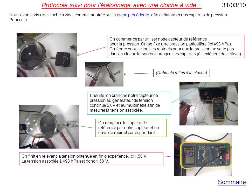 Protocole suivi pour l'étalonnage avec une cloche à vide : 31/03/10