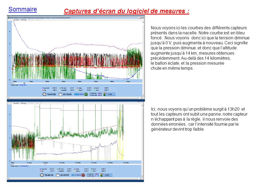 Captures d'écran du logiciel de mesures :