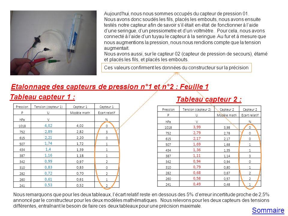 Etalonnage des capteurs de pression n°1 et n°2 : Feuille 1
