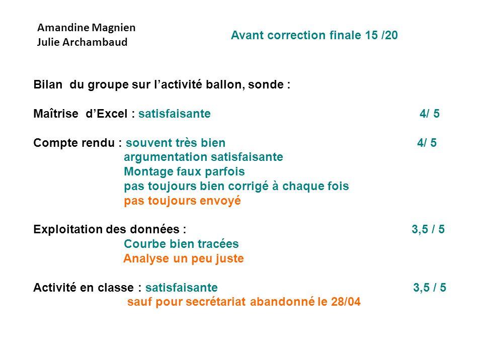 Amandine Magnien Julie Archambaud. Avant correction finale 15 /20. Bilan du groupe sur l'activité ballon, sonde :