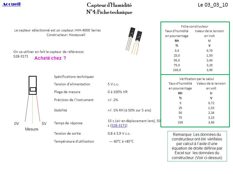 Vérification par le calcul