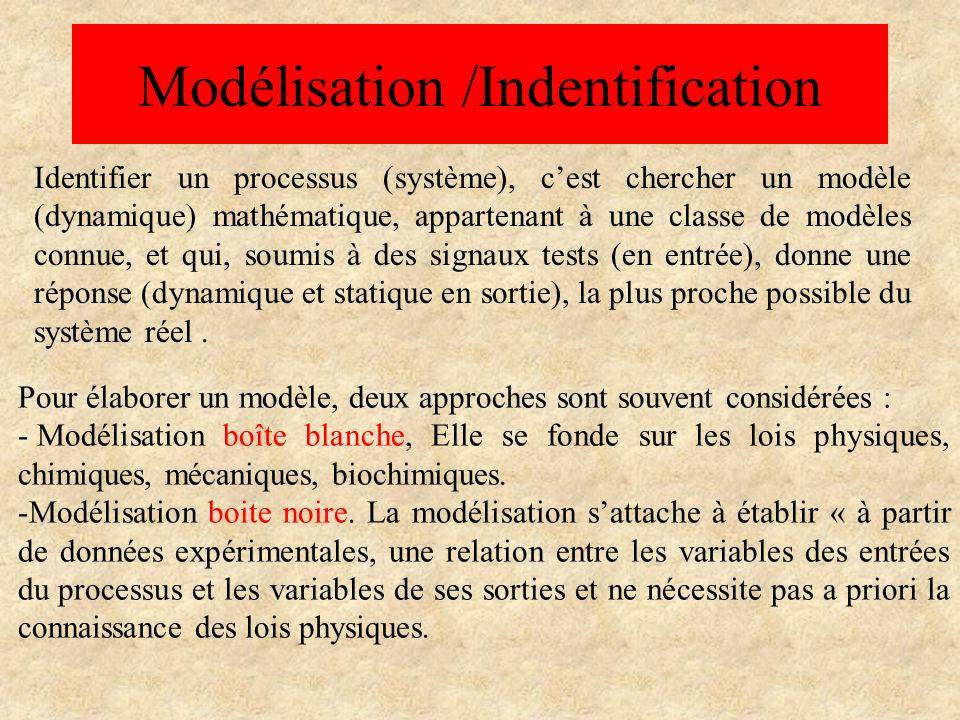 Modélisation /Indentification