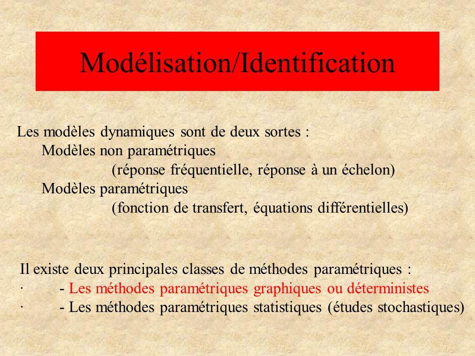 Modélisation/Identification
