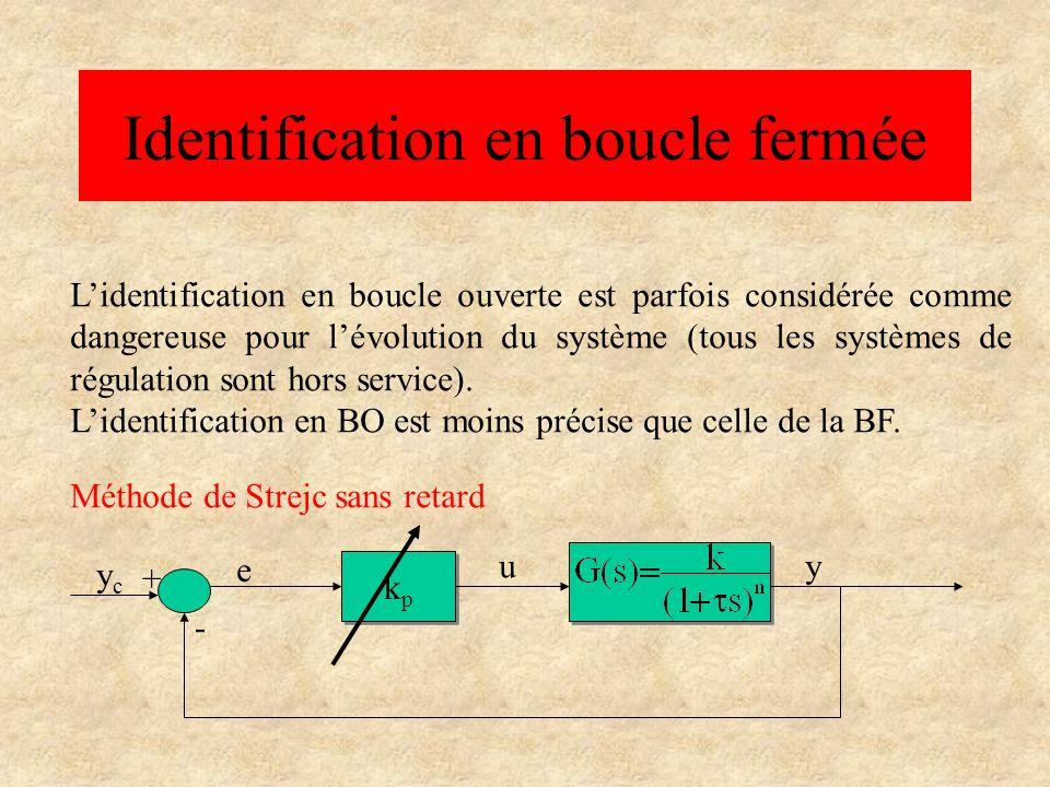 Identification en boucle fermée