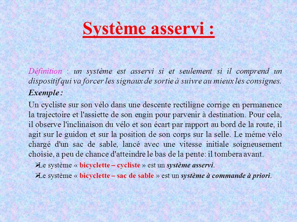 Système asservi :