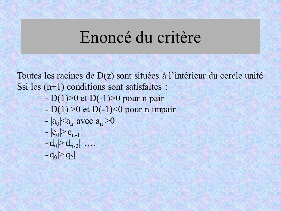Enoncé du critèreToutes les racines de D(z) sont situées à l'intérieur du cercle unité. Ssi les (n+1) conditions sont satisfaites :