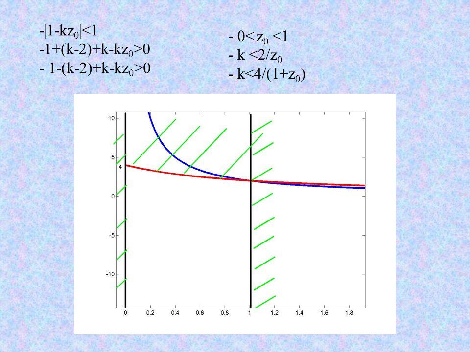 -|1-kz0|<1 -1+(k-2)+k-kz0>0 - 1-(k-2)+k-kz0>0 - 0< z0 <1 - k <2/z0 - k<4/(1+z0)