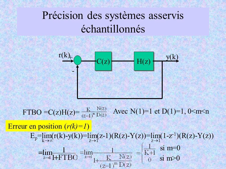 Précision des systèmes asservis échantillonnés