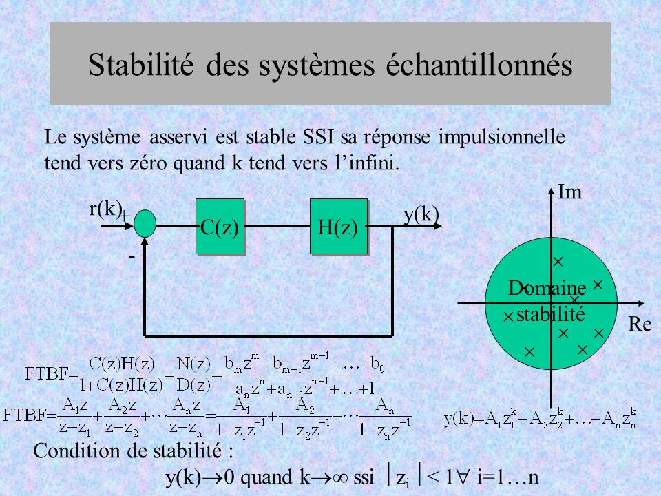Stabilité des systèmes échantillonnés