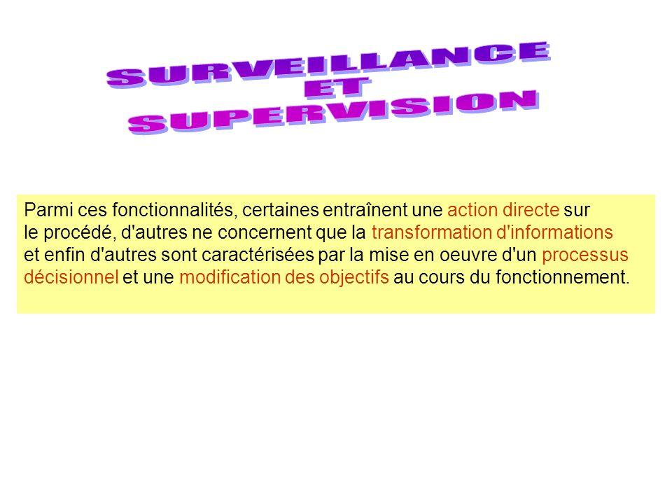 SURVEILLANCE ET SUPERVISION