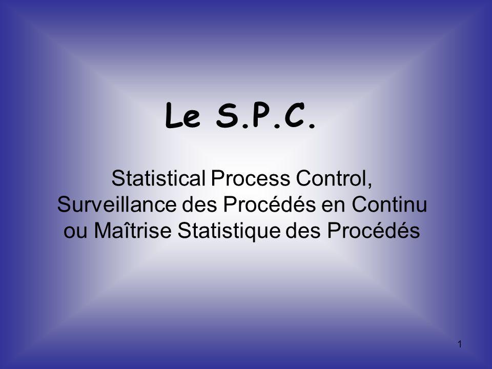 Le S.P.C. Statistical Process Control,