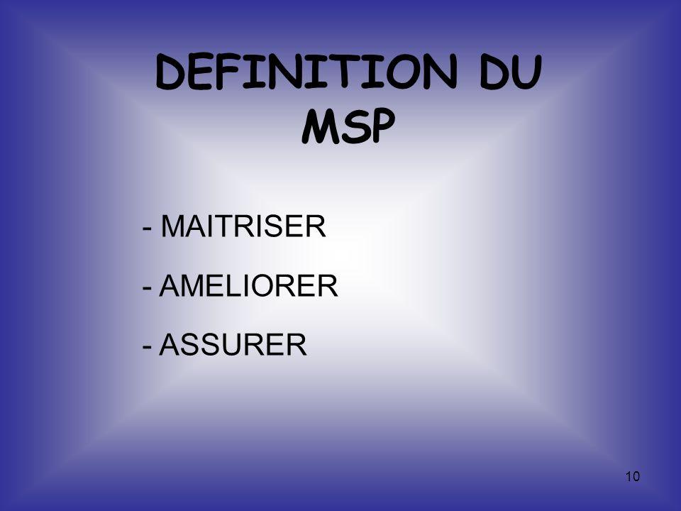 DEFINITION DU MSP - MAITRISER - AMELIORER - ASSURER