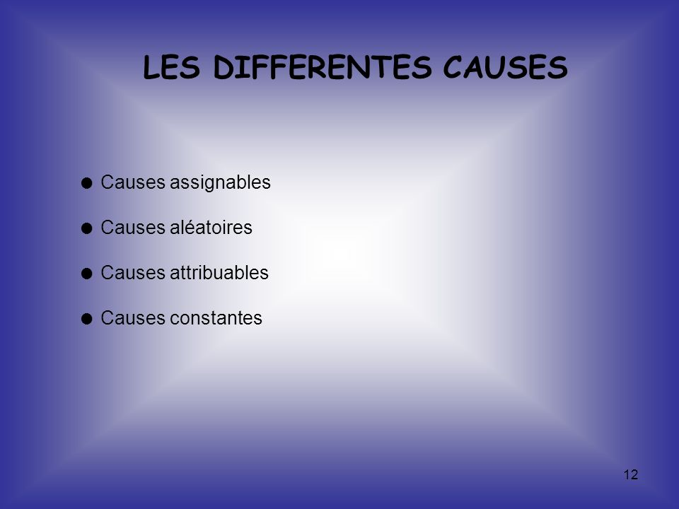 LES DIFFERENTES CAUSES