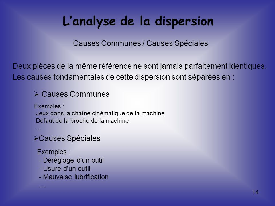 L'analyse de la dispersion